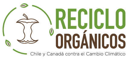 reciclosorganicos Logo